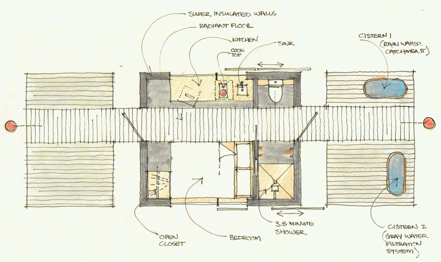 2apod custom built modular adu bainbridge island seattle for Bach floor plans